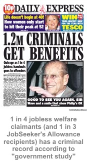"Welfare ""criminals"""