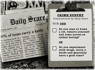 crimepoll